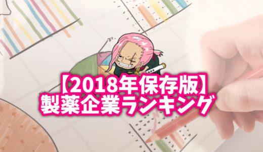 【2019年保存版】製薬企業ランキング